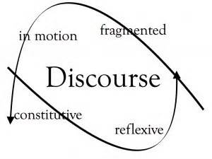 Dissertations in rhetoric and composition